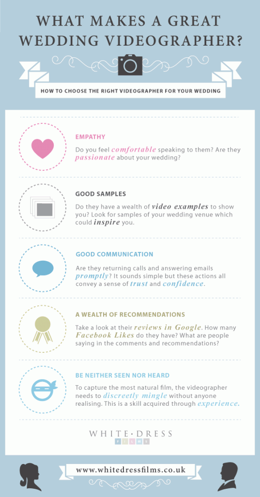 What makes a great wedding videographer?